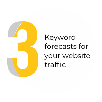 keyword forcasts for your websites traffic